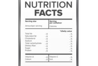 Nutrition Facts Blank Template Diet inside Blank Food Label Template