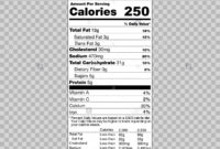 Nutrition Facts Information Template For Food Label Stock throughout Blank Food Label Template