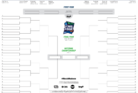 Online Ncaa Bracket – Colona.rsd7 pertaining to Blank March Madness Bracket Template