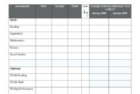 Outstanding High School Report Card Form 137 Template Ideas inside Boyfriend Report Card Template