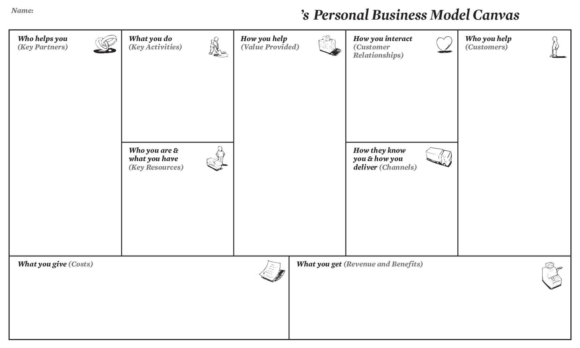 Personal Business Model Canvas | Creatlr Within Business Model Canvas Word Template Download