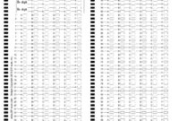 Pin 50 Blank Answer Sheet Template On Pinterest. Bubble for Blank Answer Sheet Template 1 100
