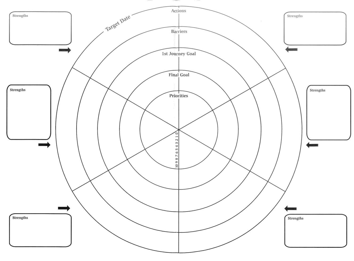 Pioneer - Developing High Potential: The Wheel Of Life Template For Blank Wheel Of Life Template