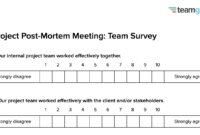 Post-Mortem Meeting Template And Tips | Teamgantt with Business Post Mortem Template