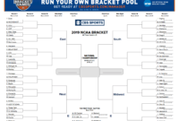 Printable 2019 Ncaa & Nit Brackets – throughout Blank Ncaa Bracket Template