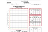 Printable Blank Audiogram Form – Fill Online, Printable for Blank Audiogram Template Download