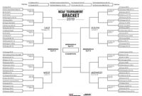 Printable Ncaa Men's D1 Bracket For 2019 March Madness intended for Blank Ncaa Bracket Template