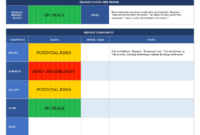 Project Status Report Excel Spreadsheet Sample | Templates At pertaining to Check Out Report Template