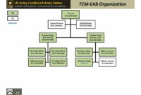 Publications   Us Army Combined Arms Center within Army Leaders Book Template