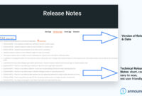Release Notes Templates (+Real Examples) throughout Build Release Notes Template