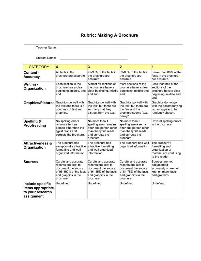 Rubric: Making A Brochure Category 4 3 Inside Brochure Rubric Template