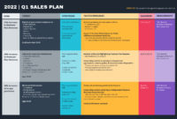 Sales Plan Proposal Table Template within Business Plan To Increase Sales Template