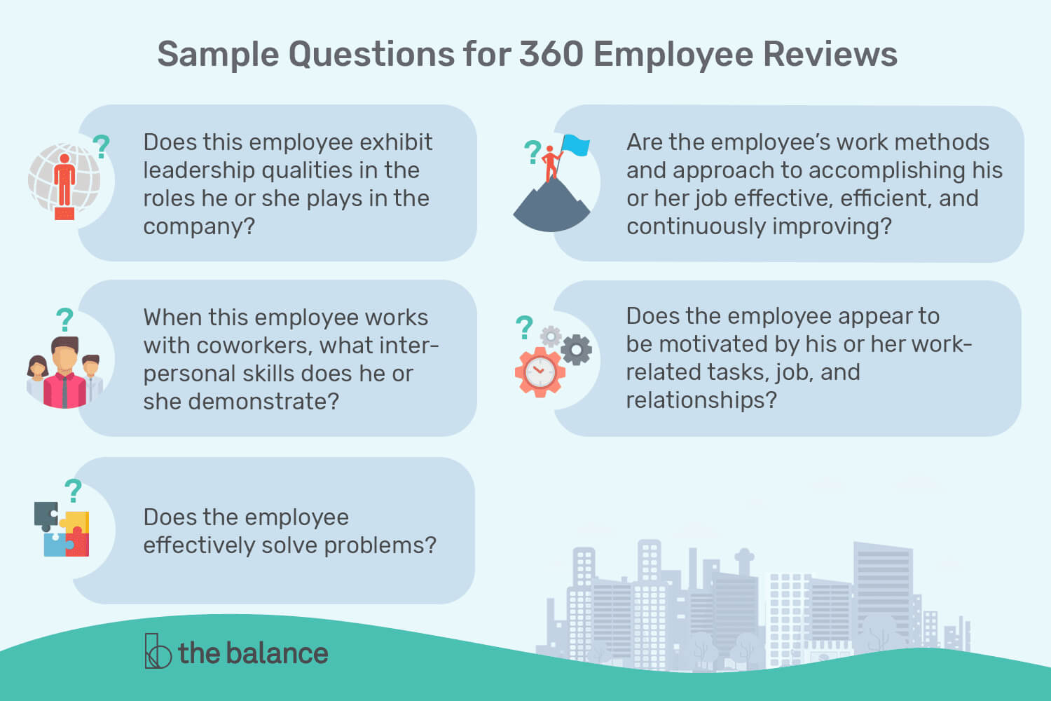 Sample Questions For 360 Employee Reviews For 360 Review Template