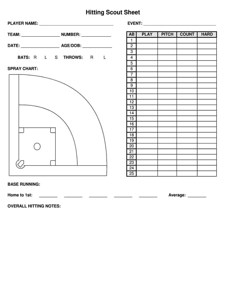 Scout Sheet - Fill Online, Printable, Fillable, Blank In Baseball Scouting Report Template