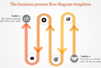 Slideegg | Business Process Flow Diagram Templates-The pertaining to Business Process Catalogue Template