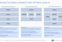 Some Basic Business Capability Map Patterns (Level 0) – Bpi inside Business Capability Map Template