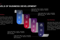 Stages Of Business Development Template For Powerpoint And pertaining to Business Development Presentation Template