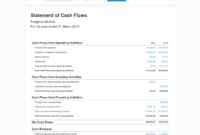 Statement Of Cash Flows For Business | Xero Blog with regard to Cash Position Report Template
