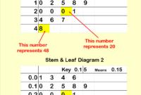 Statistics Teaching Resources   Ks3 And Ks4 Statistics within Blank Stem And Leaf Plot Template