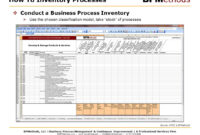 Techniques For Improving Execution, Adaptability, And with regard to Business Process Inventory Template
