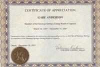 Template Template Of Award Certificate Sample Of Certificate throughout Certificate Of Appreciation Template Doc
