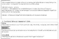 The Bender Bunch Creating Behavior Intervention Plan Bip pertaining to Behavior Support Plan Template
