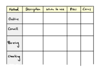 The Best Note-Taking Methods – Goodnotes Blog in 3 Column Notes Template