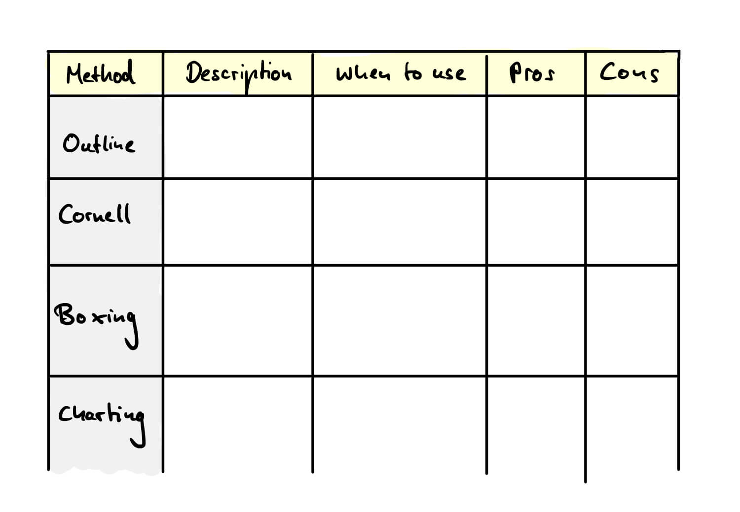 The Best Note Taking Methods - Goodnotes Blog Within Best Note Taking Template