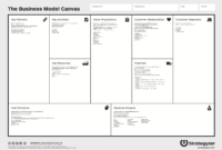 The Business Model Canvas – I Want To Be A Product Manager with regard to Business Model Canvas Word Template Download