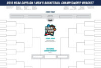 The Odds Of A Perfect March Madness Bracket – Cnn regarding Blank March Madness Bracket Template