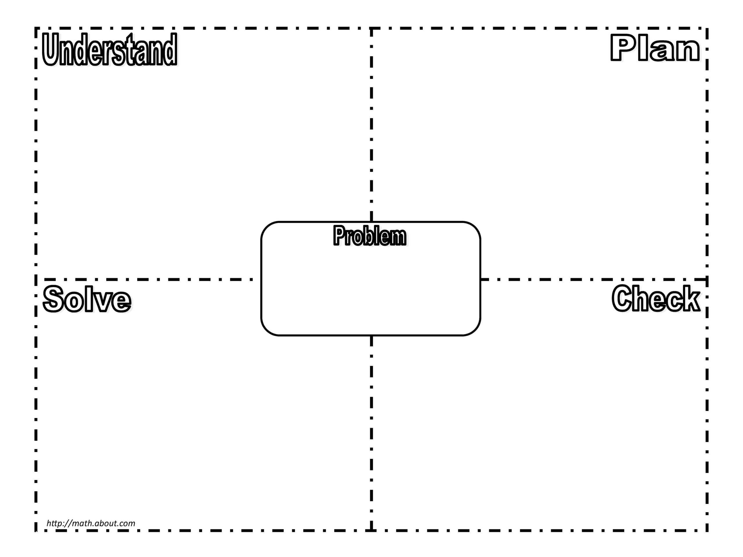Using The Frayer Model For Problem Solving Inside Blank Frayer Model Template
