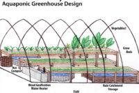 Victoria Aquaponics Mason Street Farm Aquaponic Farming within Aquaponics Business Plan Templates