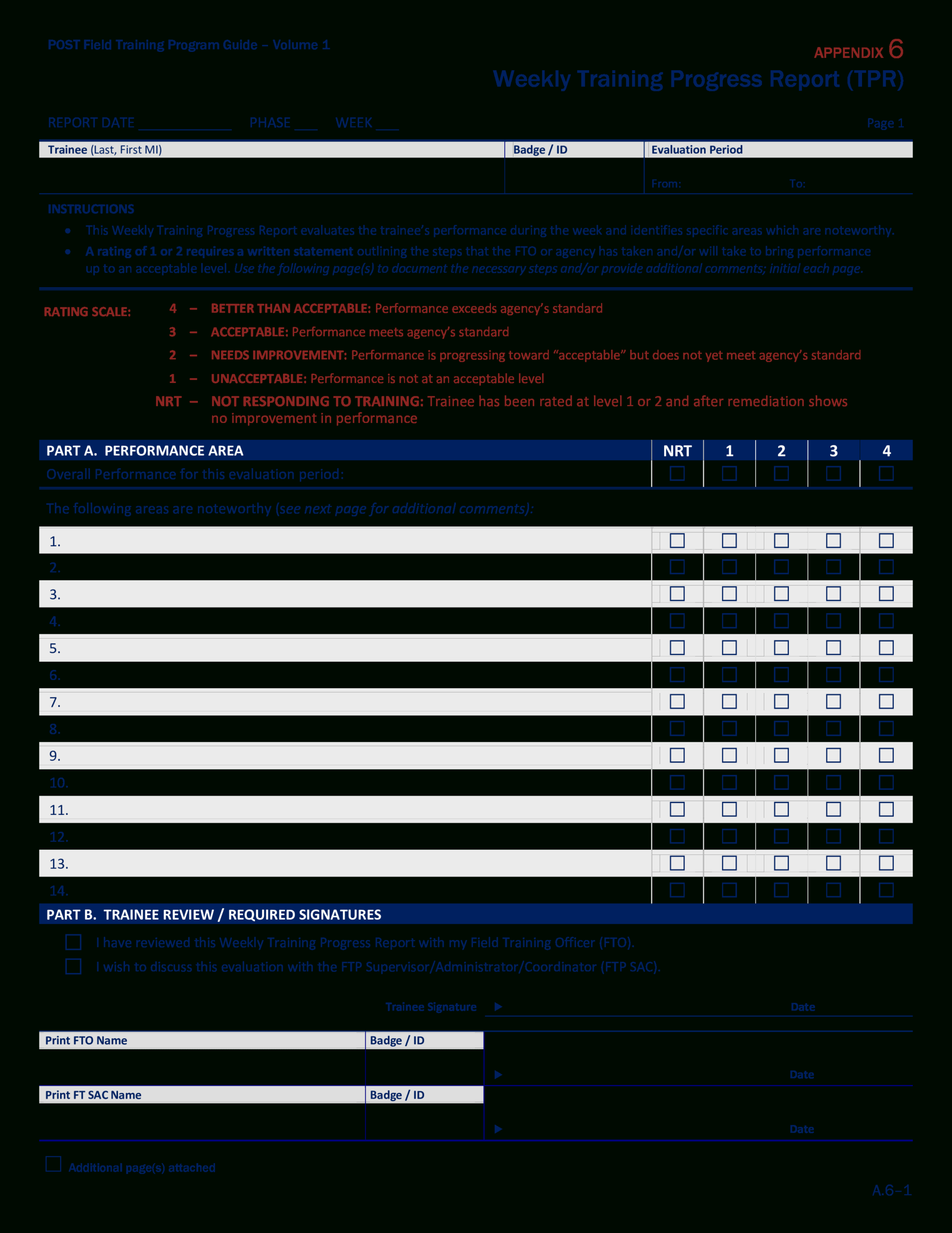 Weekly Training Progress Report | Templates At For After Training Report Template