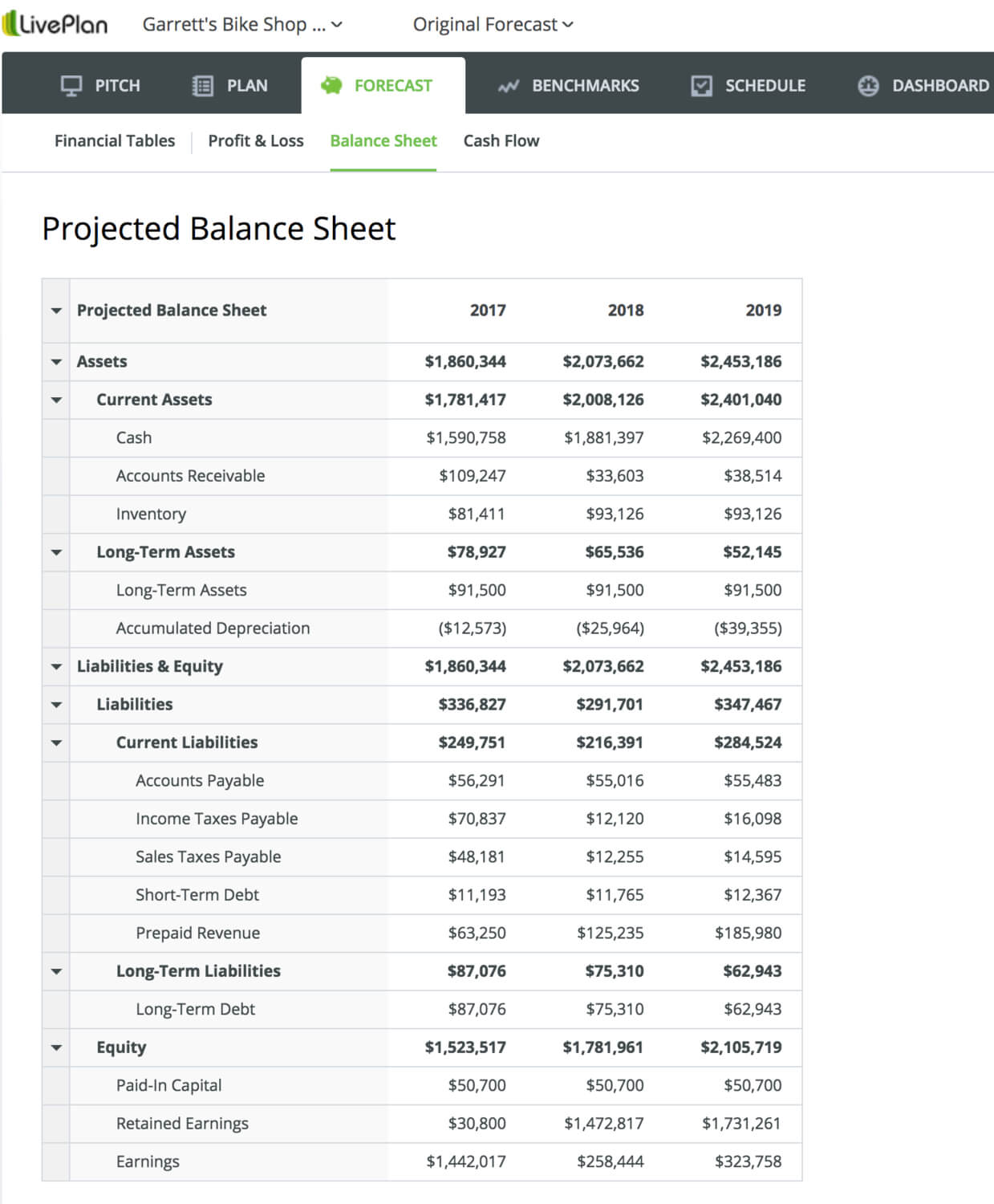 What Is A Balance Sheet, And How Do You Read It? | Liveplan Blog Inside Business Plan Balance Sheet Template