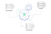 WordPress Roots Stack Explained | Toptal regarding Blank Performance Profile Wheel Template